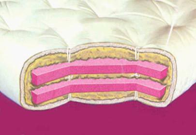 wool wrap 8 inch futon mattress by gold bond  rh   futonland