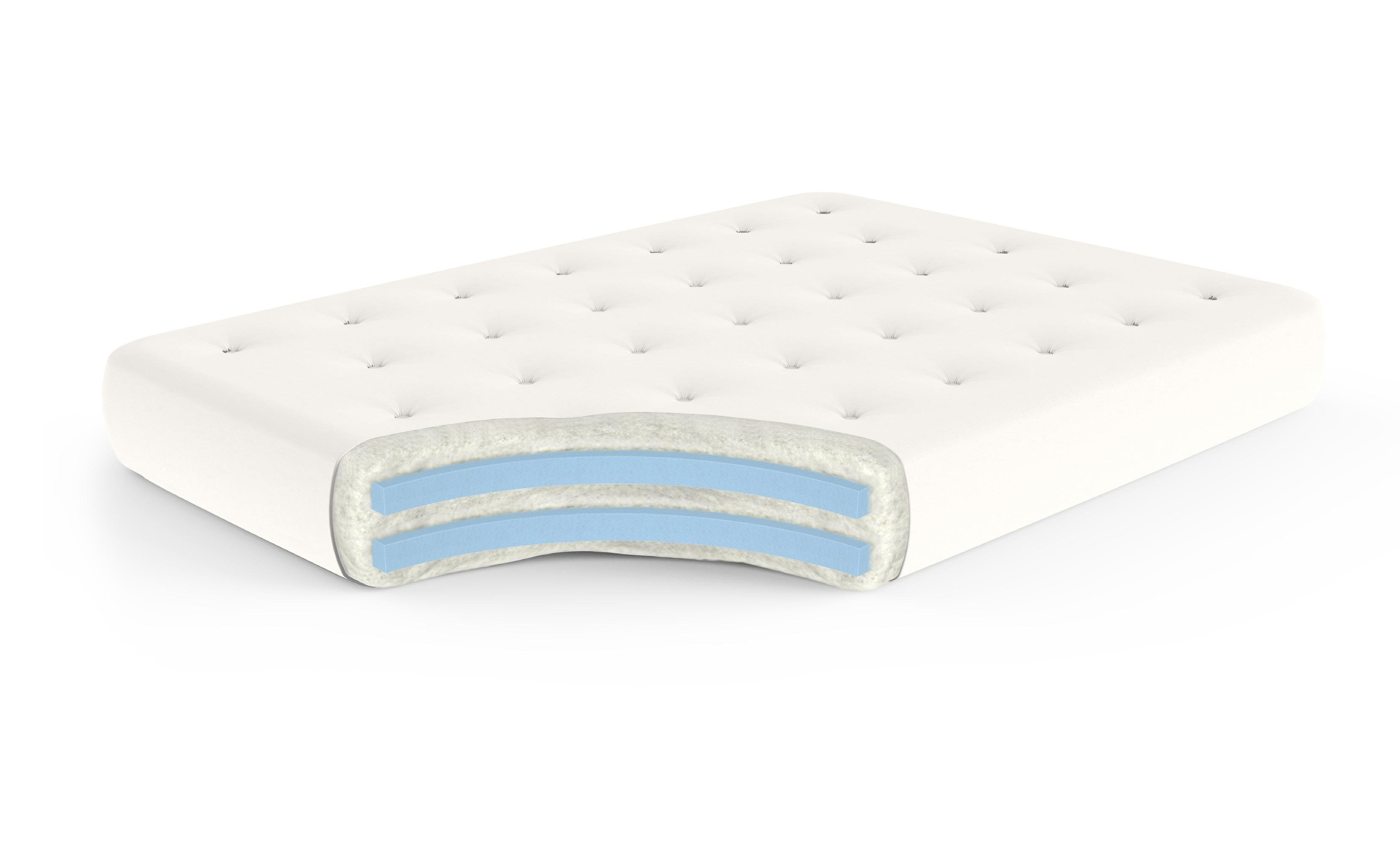 Double Foam 10 Inch Futon Mattress By