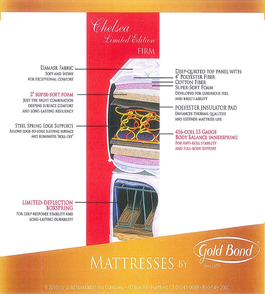 Chelsea Limited 13 Inch Firm Mattress By Gold Bond
