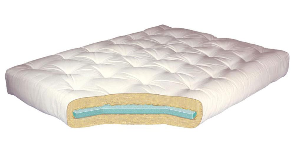 Cotton And Foam 6 Inch Futon Mattress By Gold Bond