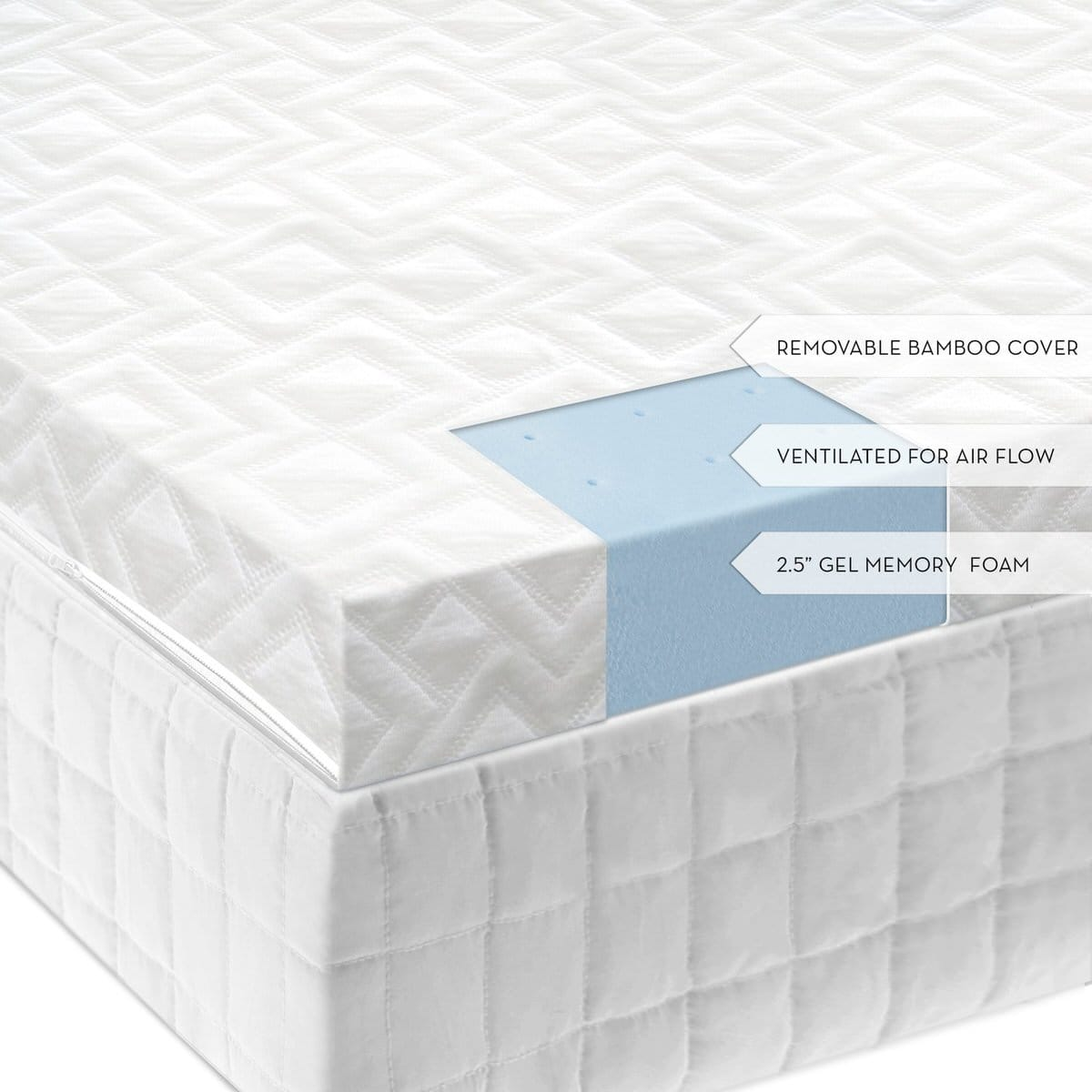 2 5 Inch Gel Memory Foam Mattress Topper By Comfort Pure