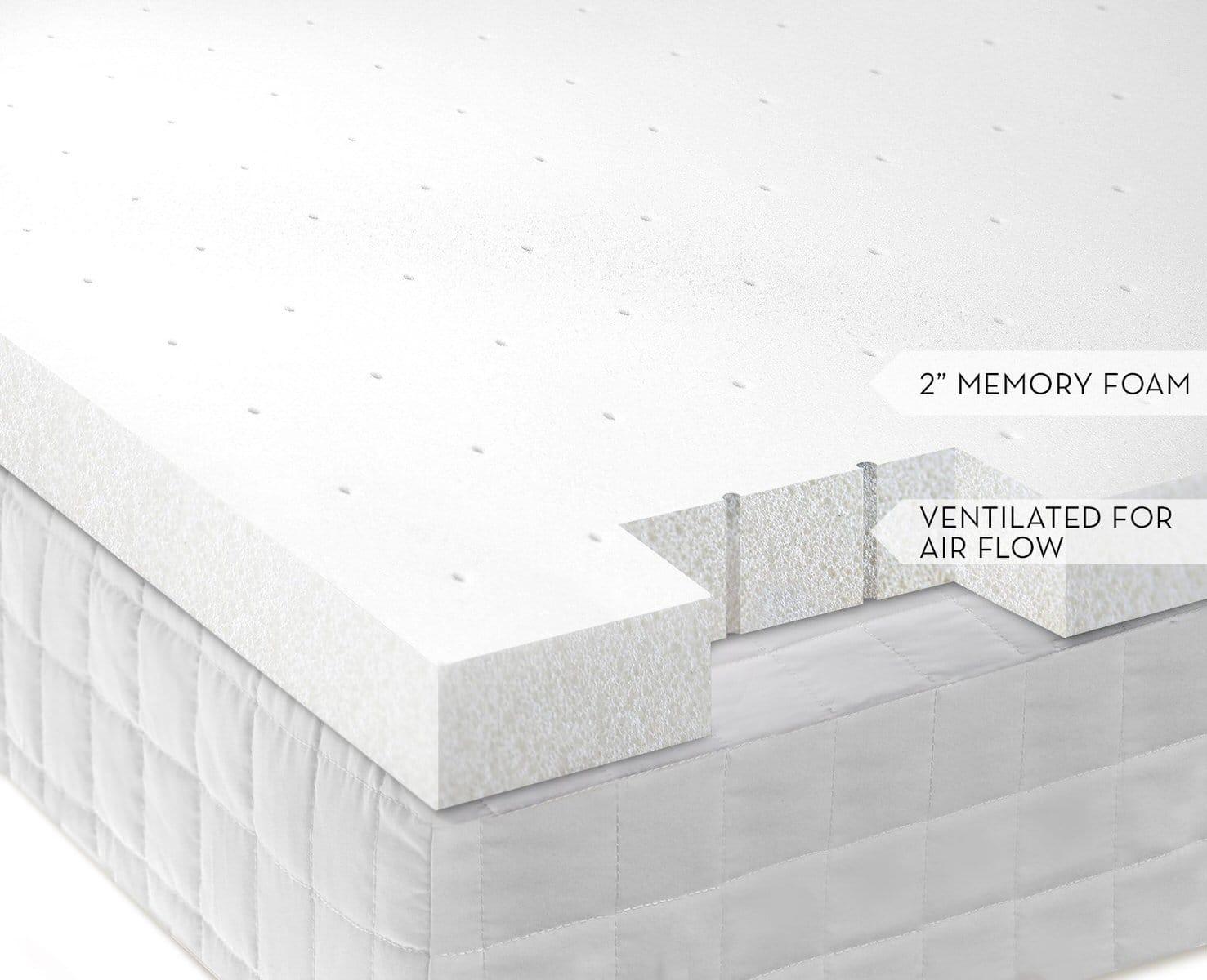 2 Inch Memory Foam Mattress Topper By Comfort Pure