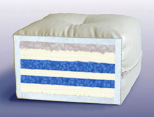 8 Inch Multi Layer Cotton Foam Eco Friendly Futon Mattress