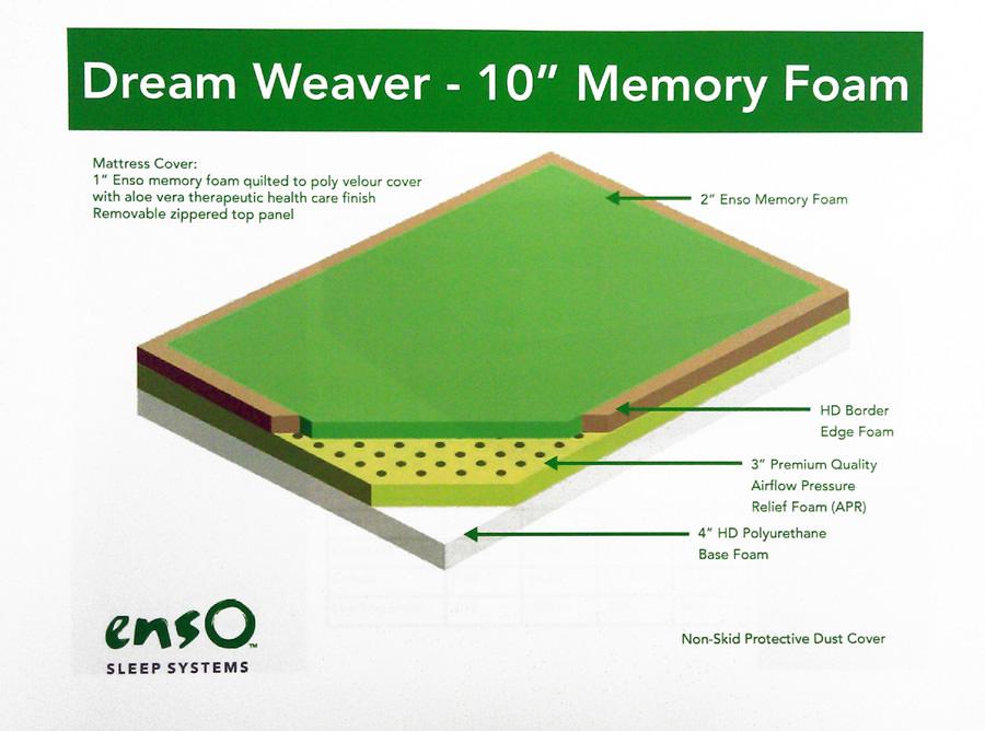 Signature Sleep Mattresses Inspire 10 Inch Memory Foam Mattress