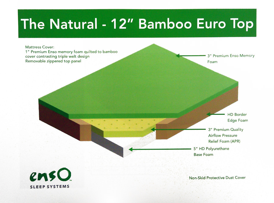 The Natural 12 Inch Bamboo Euro Top Mattress by Enso