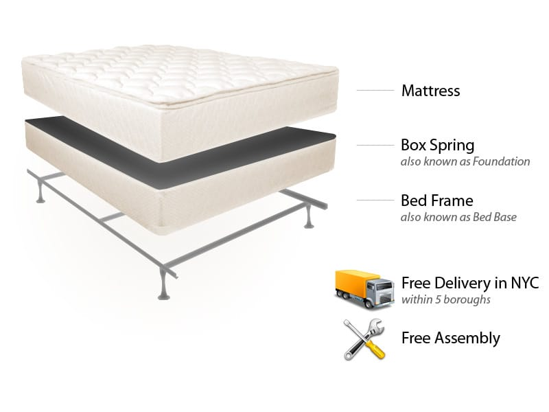 queen pillowtop mattress set bed frame deliveryset up in nyc - Queen Bed Frame And Mattress Set