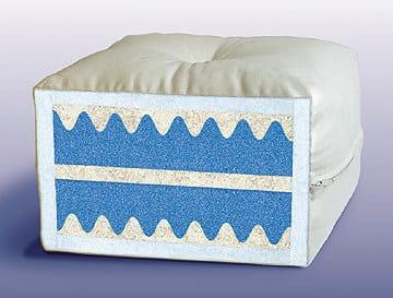 moonlight 9 inch futon mattress by gold bond  rh   futonland