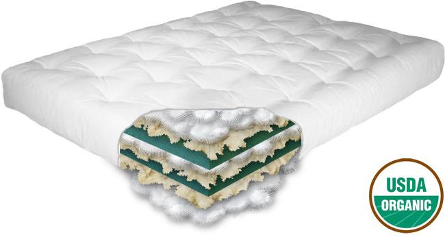 Comfort Rest Natural Latex, Cotton & Virgin Wool Mattress