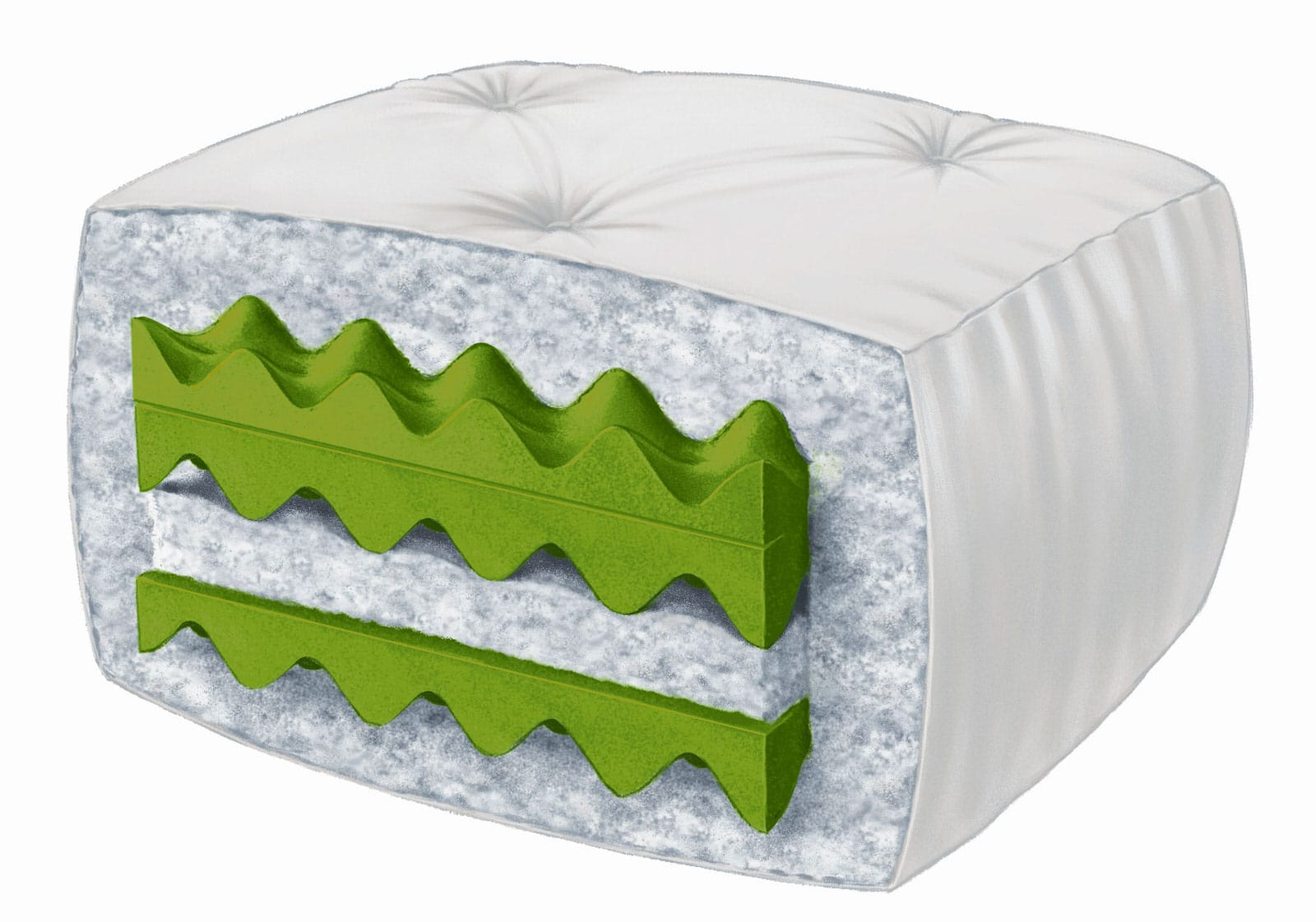 futons mattress sleep friendly of cotton healthy all class new eco organic king best in sizes the awesome memory bedding latex foam top mattresses green without natural futon chemicals