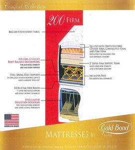 Moonlight 9 Inch Futon Mattress By Gold Bond