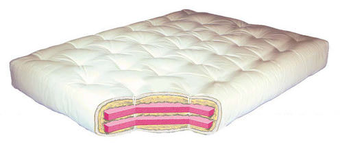 Wool Wrap 8 Inch Futon Mattress