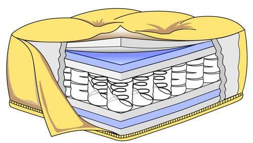 Beautyrest Full Pocketed Coil Futon Mattress