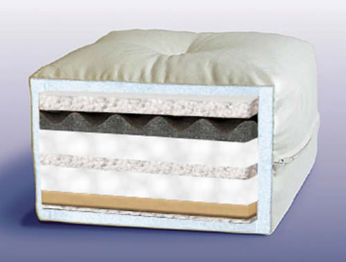 Full Restonic Comfort Care Andover Firm Double Sided Mattress Set Under $50