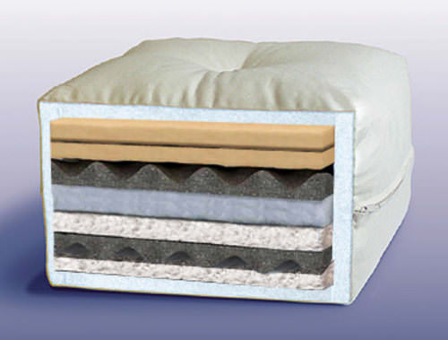 scandia visco turn free futon mattress chemical free futon mattress   furniture shop  rh   ekonomikmobilyacarsisi