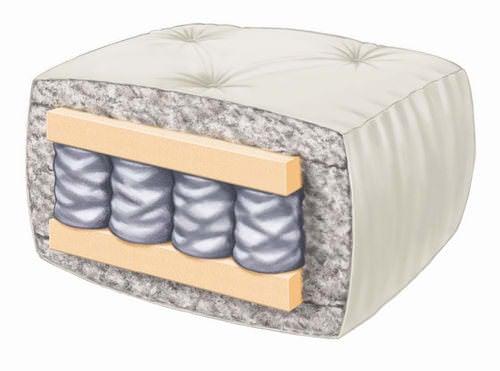 serta redbud 8 inch wrapped coil innerspring futon mattress by serta redbud 8 inch wrapped coil innerspring futon mattress by serta  rh   futonland